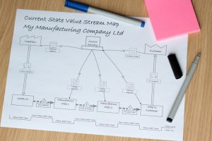 Lean Kaizen Events - Value Stream Mapping (VSM) Event